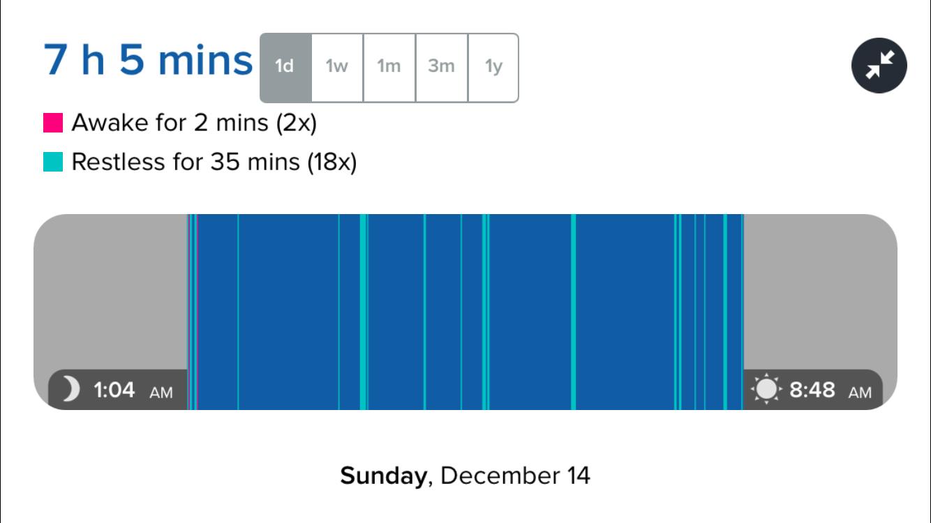 fitbit charge modalità sonno