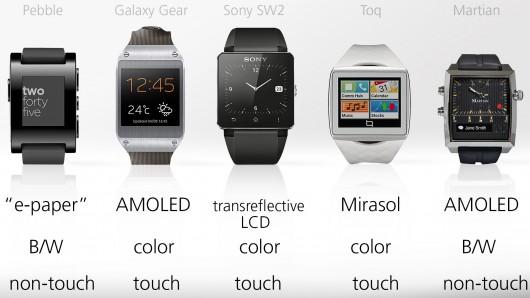 guida smartwatch comparazione