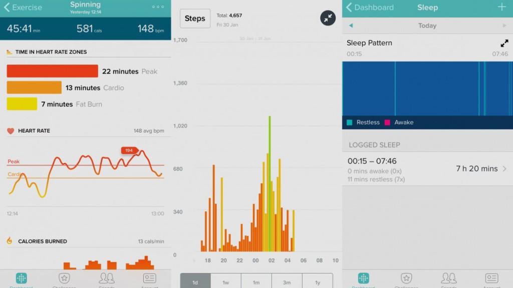 monitoraggio attività fitbit charge hr recensione