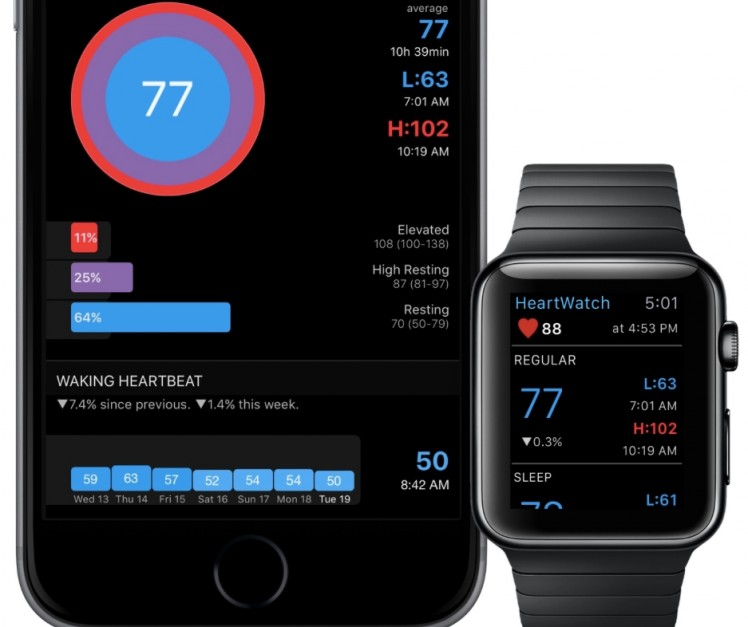 app cardio apple watch