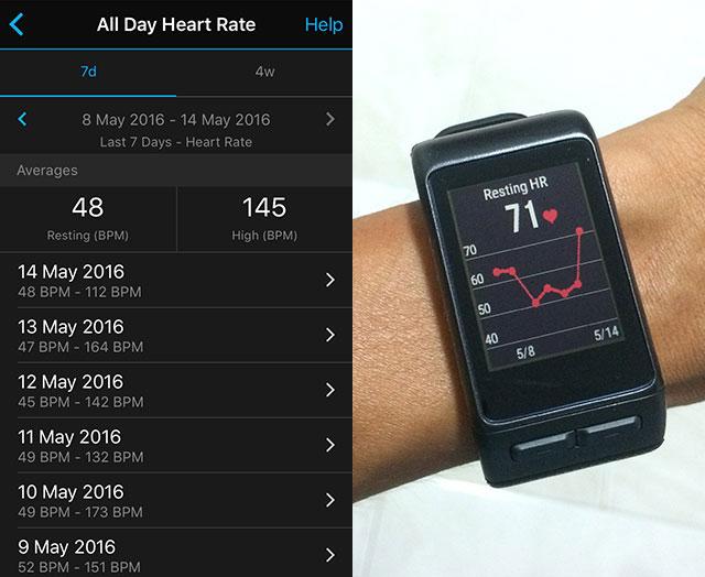 vivoactive hr sensore cardio
