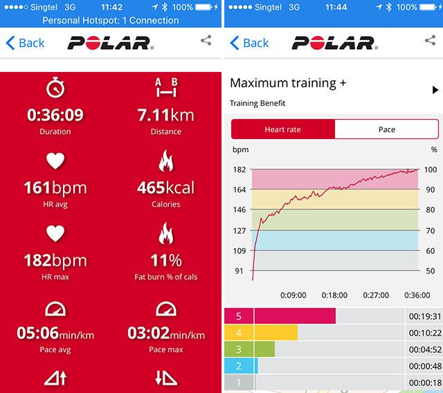 app Polar M200